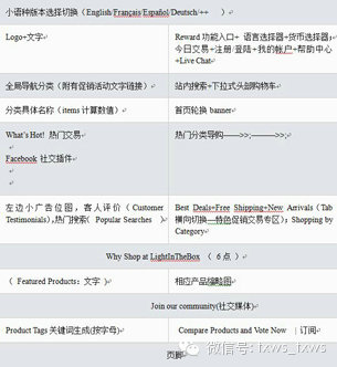 lantingjishi4 经典电子商务SEO案例:兰亭集势