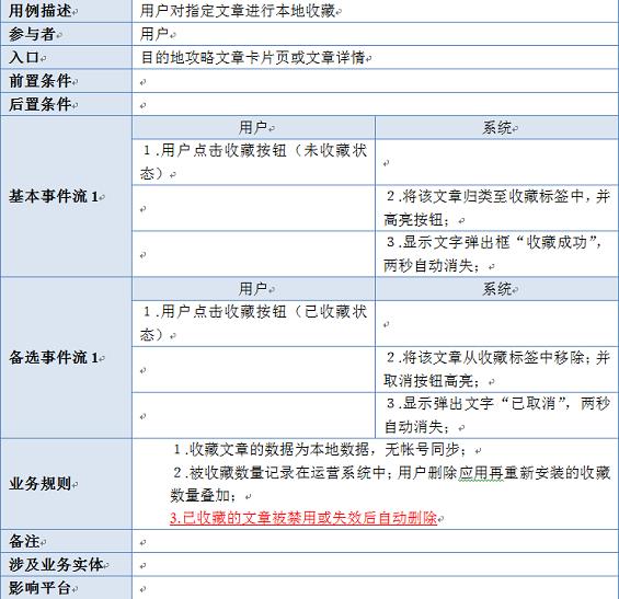 prd40 如何撰写PRD文档