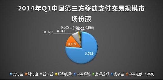 yidongdianshang11 十张图教你读懂移动电商业