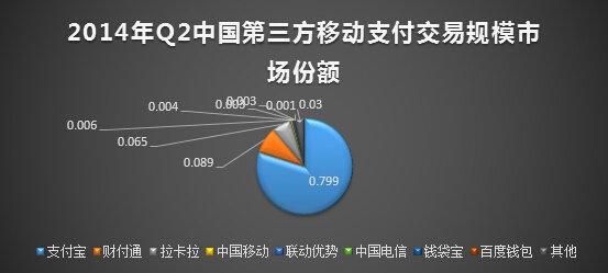 yidongdianshang13 十张图教你读懂移动电商业