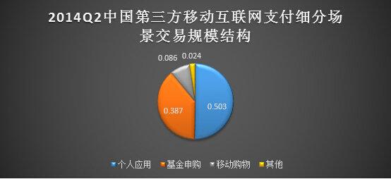 yidongdianshang14 十张图教你读懂移动电商业