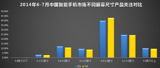 yidongdianshang19 十张图教你读懂移动电商业
