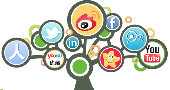 2014年十大社会化营销案例和特点