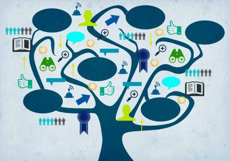社交媒体文案创作的七种方式