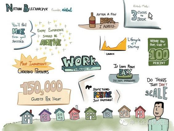 1214 十位硅谷大牛CEO们画出来的创业建议