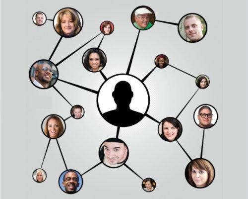 电商独立流量的重要源泉——碎片化社群流量