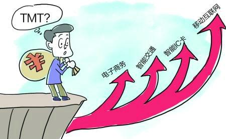 2014年中国TMT行业风险投资年度报告