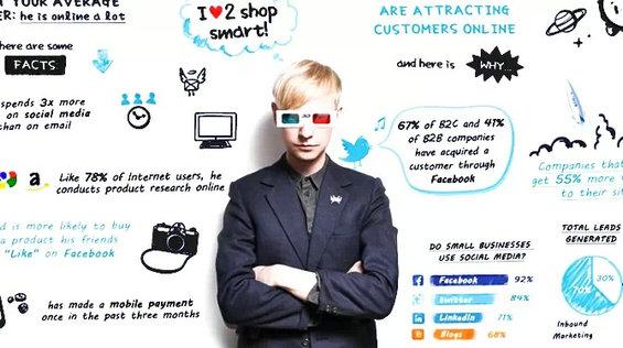 6步打造可执行有效果的新媒体营销全攻略