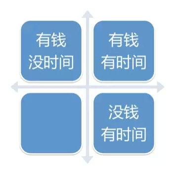 1.webp 7 活动设计七宗罪,伤用户更伤产品!