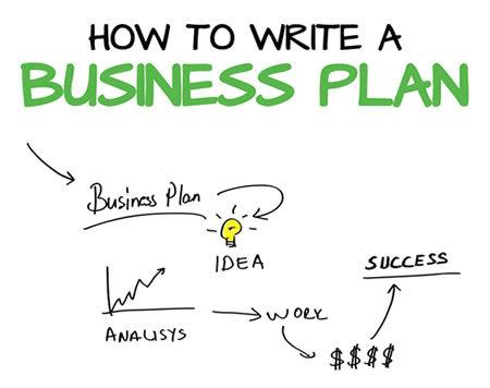 写商业计划书必看:战略思考的工具