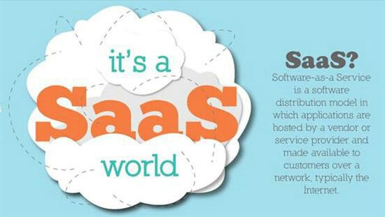 SaaS免费还是收费?平衡用户策略与盈利策略是关键