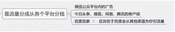 323 最全自媒体盈利模式解析(含鬼脚七、深夜发媸、罗辑思维、吴晓波频道等知名大号)