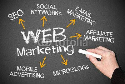 实战干货必读|推广总监教你如何做全网营销?