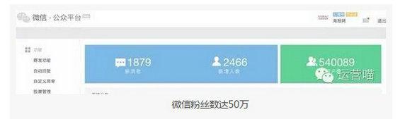 媒体微信公众号50万粉丝后的推广总结