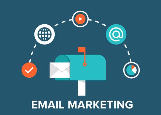 十年实战经验告诉你,邮件营销如何实现低投入高回报