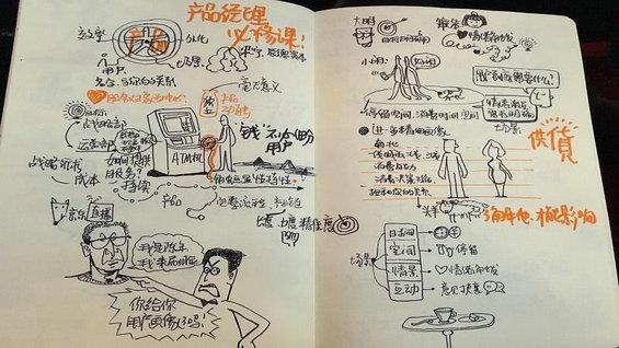 产品经理学习笔记,刷爆朋友圈的手绘本