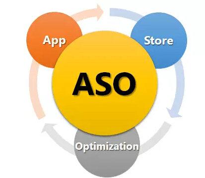 ASO干货:关键词、榜单排名、热门搜索,看完你就懂了