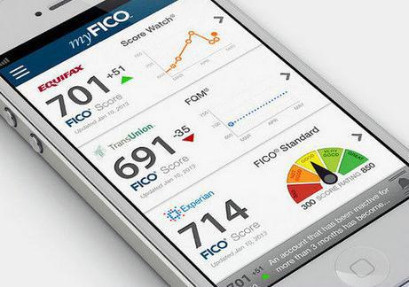App背后的重要数据指标,你能解释清楚几个?
