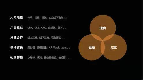 """27 原每日优鲜副总裁颜乐:""""社交引爆""""做到0成本日均17000+新客"""