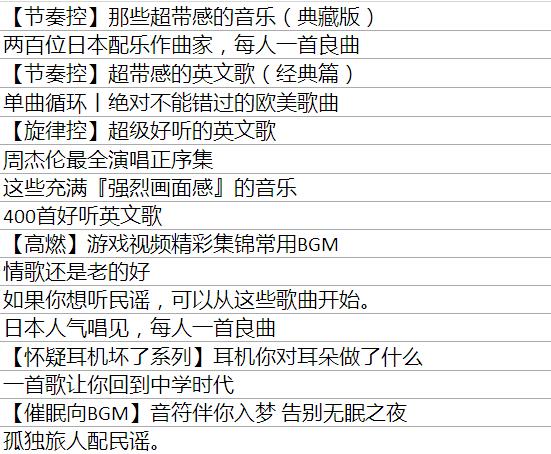113 网易云音乐、QQ音乐为何这么火?原来他们是这样做内容运营的...