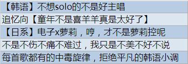 131 网易云音乐、QQ音乐为何这么火?原来他们是这样做内容运营的...