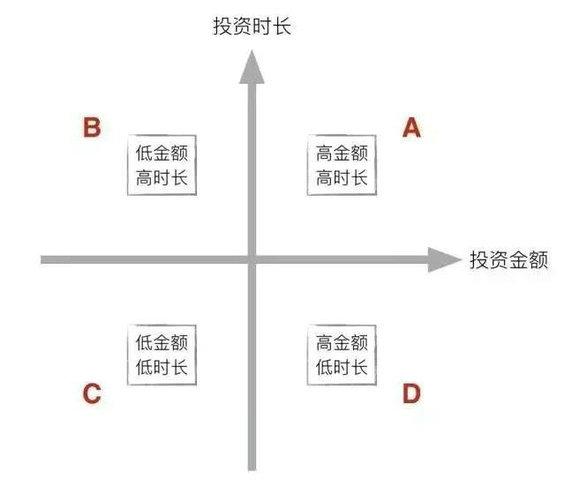 66 3个步骤+3个模型,极简数据分析法
