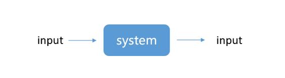 14 怎样用「系统思维」基本框架,拆解复杂的运营问题?