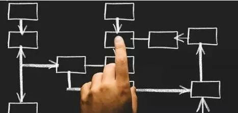运营的3个方法论:过程法、要素法、分类法