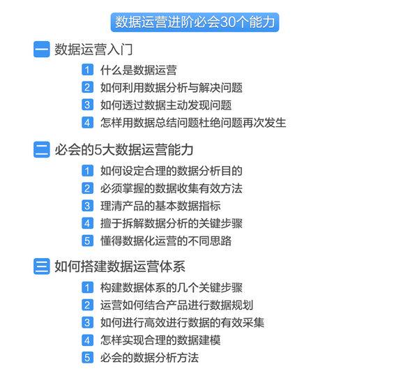 31 【超值】仅100张早鸟票,先抢先得!91运营网集训营VIP会员火热招募中!