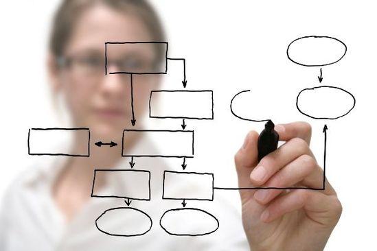 20141022114231677b 解析一道产品经理校招题,两位老司机码了3000字