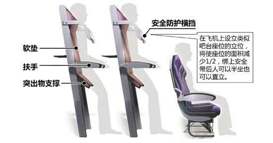 4.webp 74 经常卖99块钱机票的航空公司,利润竟然是行业第一?!