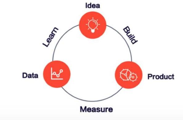 75 产品经理如何做用户行为分析