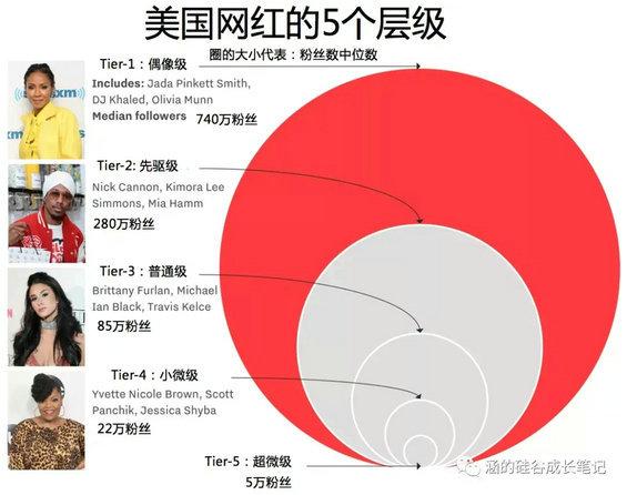 9.webp 37 一篇软文值百万!美国网红盈利模式大公开