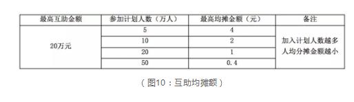 1 945 一款风口产品的死亡,是因为触碰了哪些高压线?