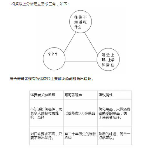 步骤五:确定解决问题的产品属性