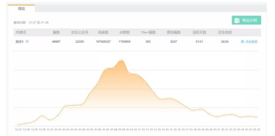 1 101  虎扑大战吴亦凡,我心目中的年度最佳营销案例。
