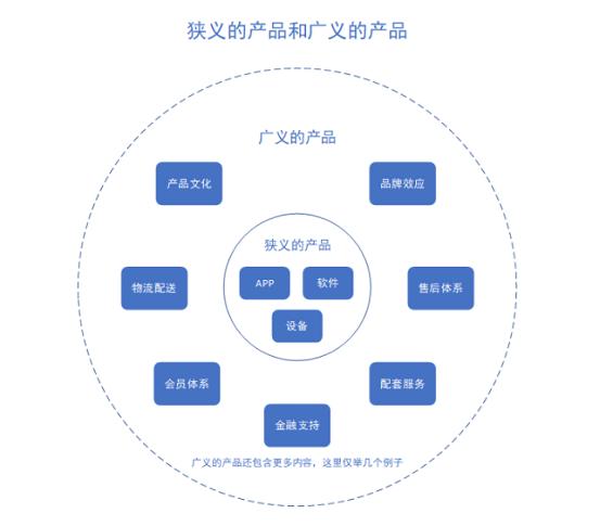 1 316 详解:京东会员系统是怎么运营的?