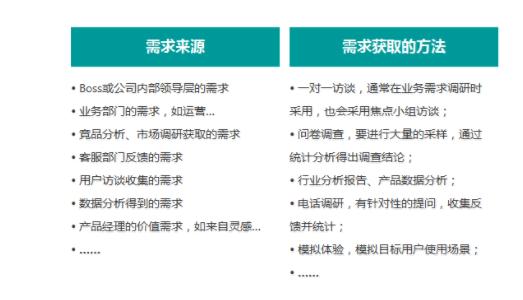 1 378 互联网产品经理必修课:产品需求管理
