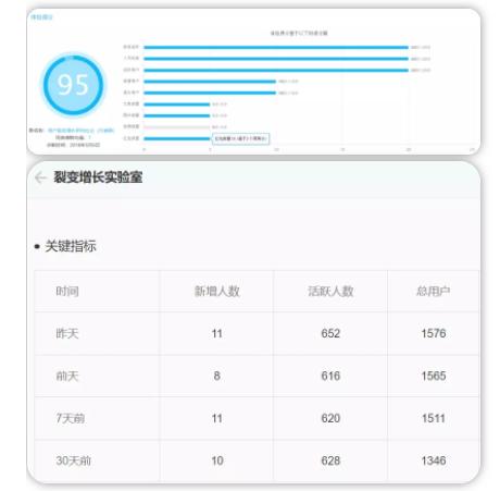 1 845  做社群第213天,1700付费用户,升级打怪社群的实操复盘详解
