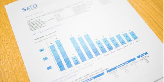 想成为数据产品经理,先掌握这些数据分析方法论