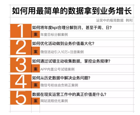 1 227 增长实战:达成业务目标的5个极简案例