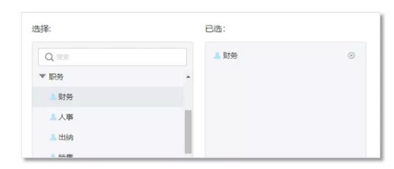 577025872279a81af677ea286ca6701 To B 产品设计:用户权限系统解析