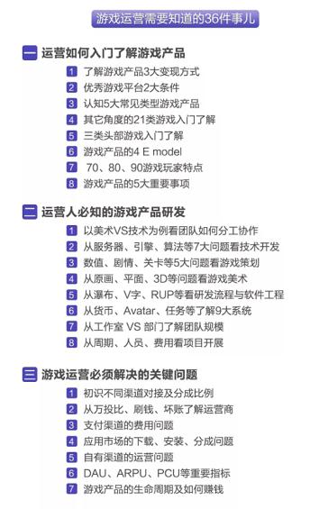 6 19 91运营网强化集训营(vip会员第17届) 早鸟票抢座ing!