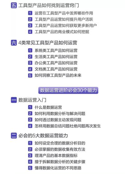 6 22 91运营网强化集训营(vip会员第17届) 早鸟票抢座ing!
