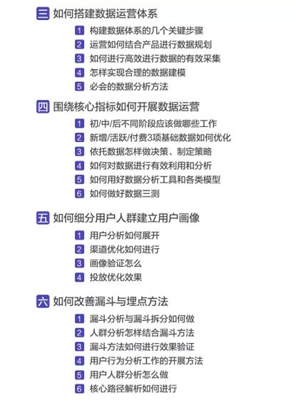 6 23 91运营网强化集训营(vip会员第22届) 早鸟票抢座ing!