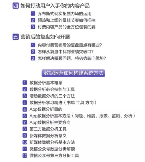 6 28 91运营网强化集训营(vip会员第22届) 早鸟票抢座ing!