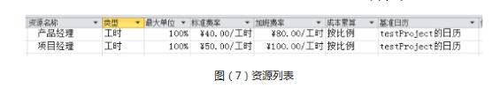 a02b97105041369adb7cb839e5276df 如何使用project制定项目计划?(附详细步骤截图)