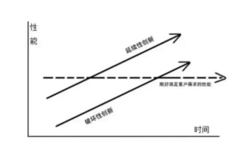 ae9a3786613b5108c02490e0748a836 为什么产品越「Low」,越容易崛起?