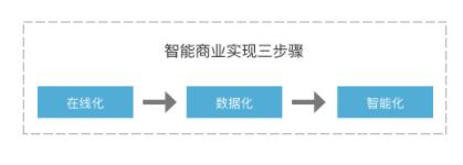 1 118 产品人的商业思维建立:商业产品的5大核心运转机制