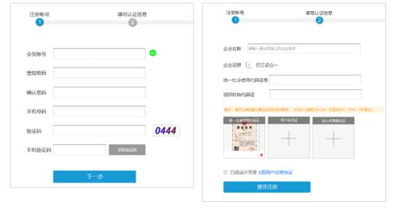 1 418 B2B平台丨用户账号体系建设考虑的几点问题